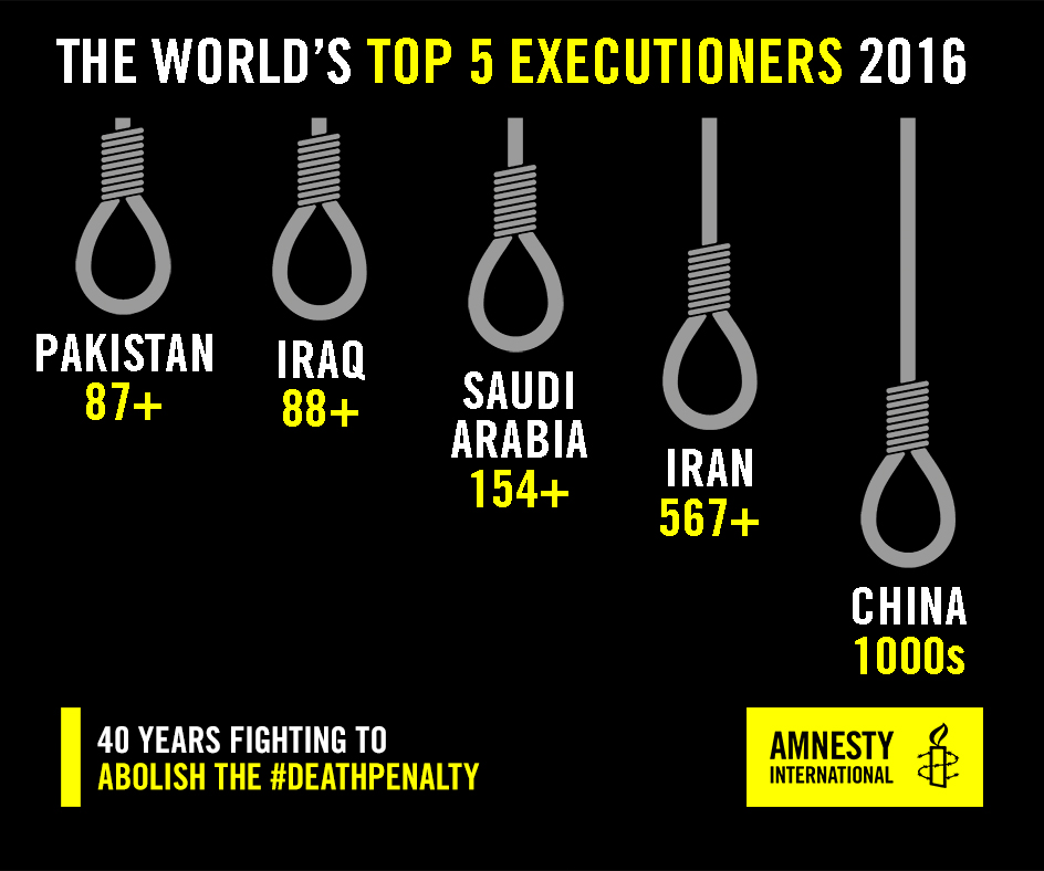 the controversial issues surrounding the death penalty in america Constitutionality of the death penalty in america  the issue of arbitrariness of the death penalty was again be  of 629 death row inmates around the country .