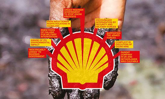 Shell: A criminal enterprise? | Amnesty International UK