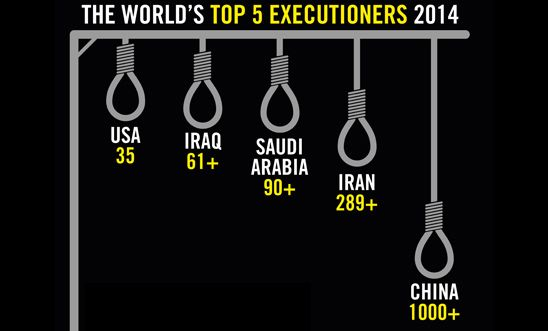 In 2014, Saudi Arabia was already the world's 3rd most prolific executioner.