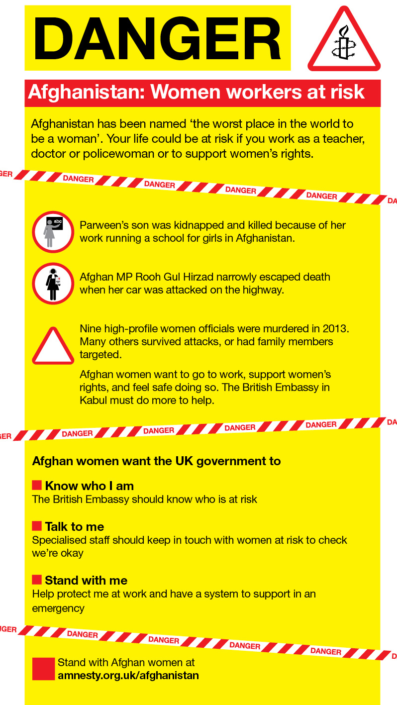 Danger - women workers at risk graphic